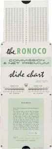 RONOCO Slide Chart